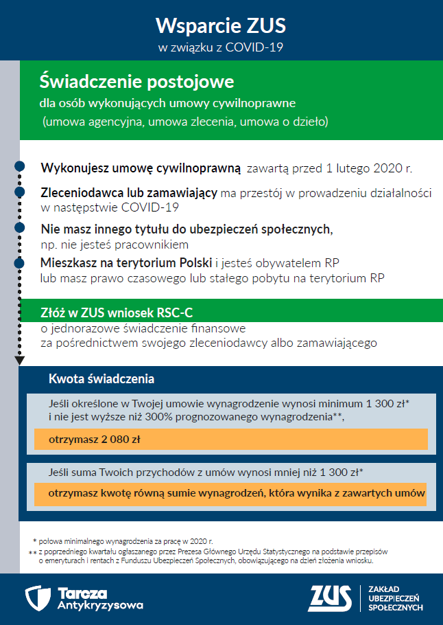 https://www.zus.pl/documents/10182/3274017/infografiki-v18-umowy-cywilnoprawne.pdf/9de6e709-3711-c2c5-bde7-7e7daa9a80ff